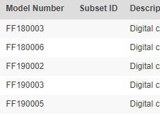 富士フイルムが認証機関に新しいコード名「FF190005」を登録。