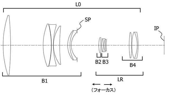 キヤノン 400mm F2.8