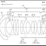 キヤノンがEOS R用「RF18mm F1.0」「RF18mm F1.2」「RF25mm F1.2」を開発中!?