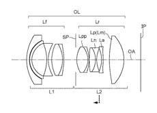 キヤノンのフルサイズミラーレス用レンズ「R35mm F1.8」「RF20mm F2」「RF35mm F2.8」「RF45mm F2.8」「RF35mm F2」「RF16-34mm F4」の特許