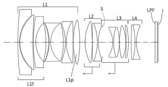 SIGMA 40mm F1.2 DG DN | Art