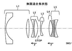 タムロンがフルサイズミラーレス用レンズ「25mm F2」、「40mm F2」、「85mm F2」を開発中!?