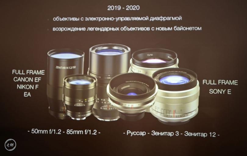 ZenitがEマウント用「Heliosシリーズ」と「JUpiter-3」を発売する!?