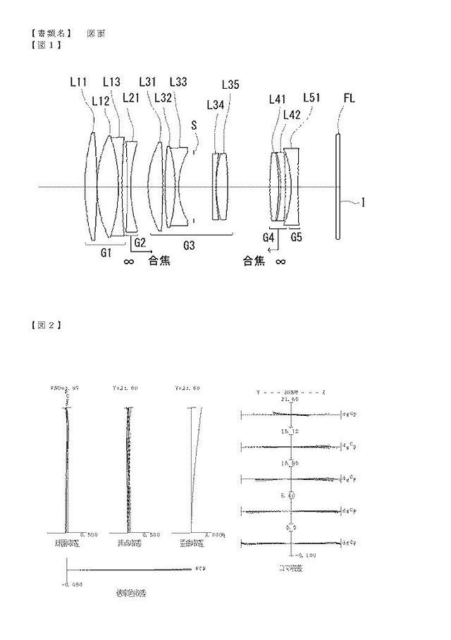 ニコンのサファイアクリスタルレンズの特許