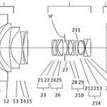 キヤノンが「RF13-21mm F2.8 L USM」を開発中!?