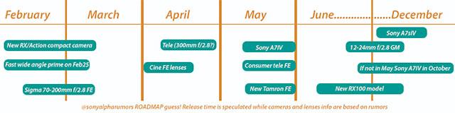 ソニーは2月25日に「大口径広角単焦点レンズ」を発表する!?
