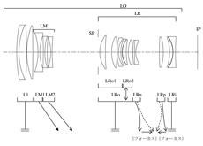 キヤノンのインナーズーム式「RF70-200mm F4L」「RF70-200mm F2.8L」の特許