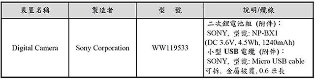 ソニーがもうすぐレンズ固定式カメラを発表する!?α7S II後継機のティザー広告も!?