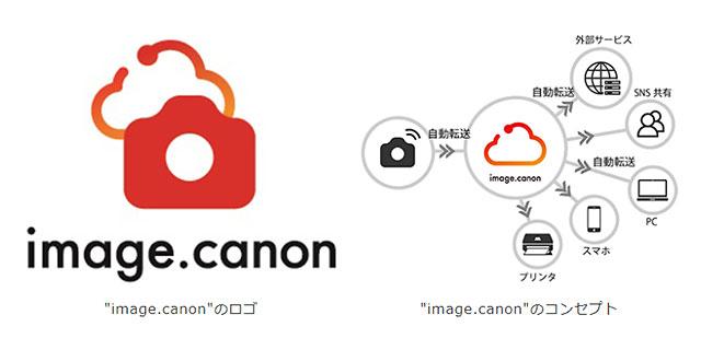 キヤノンがクラウドサービス「image.canon」を2020年4月14日に開始。
