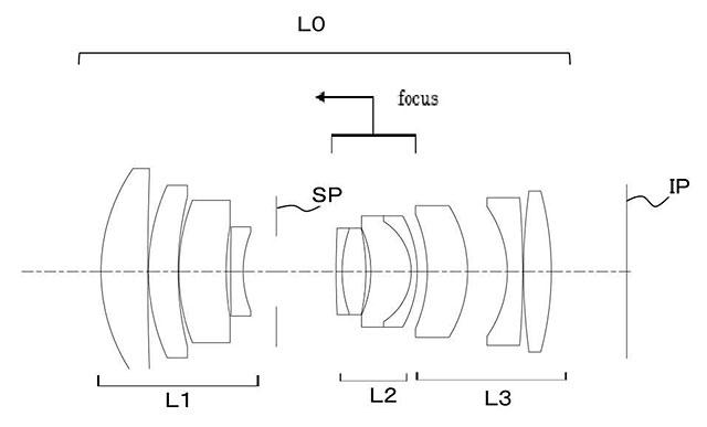 RF100mm F2.8 L MACRO IS STM