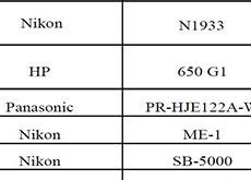 ニコンの未発表カメラ「N1933」は、ZマウントのAPS-C機の可能性が高い模様。「Z 50」の上位機種の可能性も高い!?
