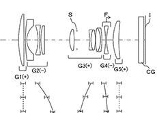 TAMRON 18-33mm F/3.3-3.8 Di III