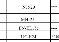 ニコンが海外認証機関に登録している未発表デジカメ「N1929」は、Zマウント機だった模様。