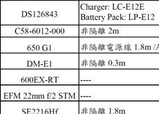 キヤノンが認証機関に登録している未発表デジタルカメラ「DS126843」は、EF-Mマウント機と判明した模様。