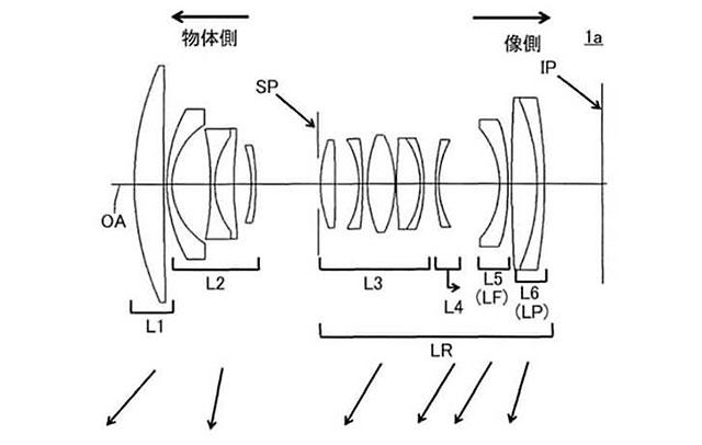 キヤノンのRFマウントAPS-Cレンズ「RF15-70mm F4-7.1」