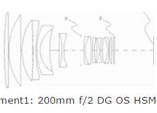 200mm F2 DG OS HSM | Sports