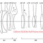 タムロンがフルサイズミラーレス用レンズ「135mm f/2.8」と「350mm f/4.5」を開発中!?
