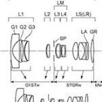 キヤノンが「RF15-35mm F4 L IS USM」を開発中!?