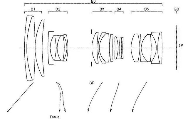 キヤノンのEOS R用レンズ「RF35-135mm F2.8」「RF40-150mm F2.8」「RF30-110mm F2.8」の特許