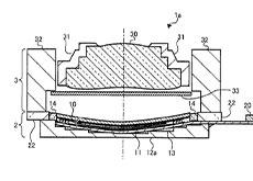 ソニーの曲面型センサーの製造方法についての特許