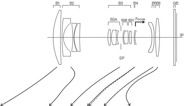 フルサイズミラーレス用沈胴式ズームレンズ「RF24-100mm F4-7.3」