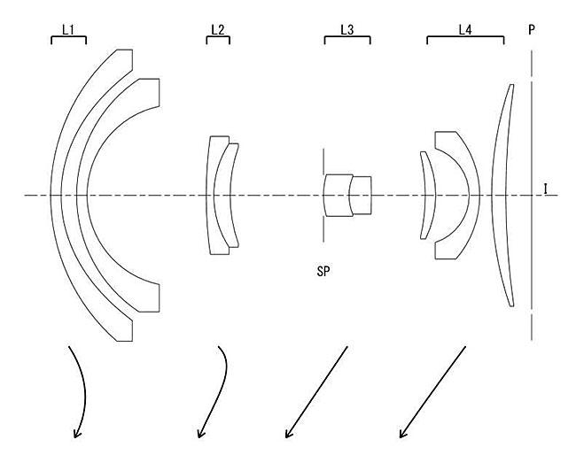 キヤノンのレンズ固定式フルサイズカメラ用レンズ「15-45mm F4.6-8」の特許