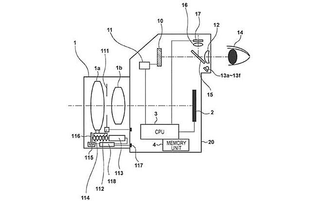 キヤノンの視線入力AFの特許