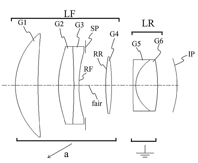 キヤノンが湾曲イメージセンサー用レンズを開発中!?「35mm F1」「50mm F1」「80mm F1」「100mm F1.2」「130mm F1.2」など12種のレンズの特許を出願。