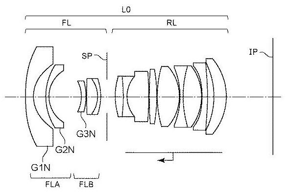 RF14mm F2.8 L USM
