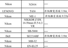 ニコンが海外認証機関登録している未発表カメラ「N2016」は、Zマウントで「Z 50」と同じバッテリーを使用する模様。ZマウントのAPS-C機!?