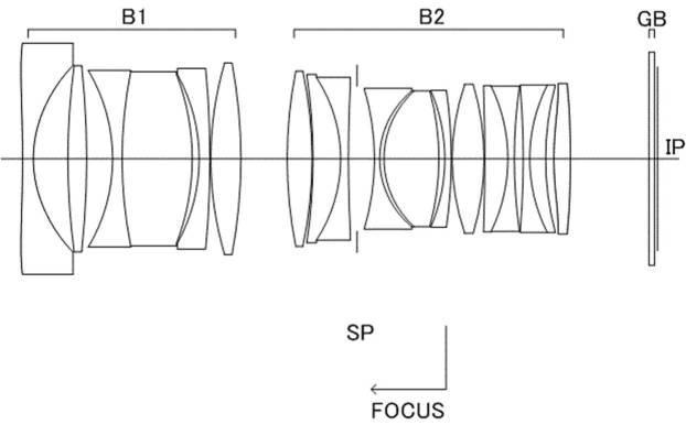 RF34mm F1.2 L USM
