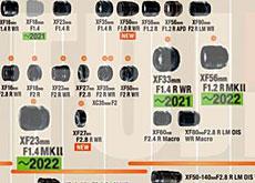 富士フイルムの非公式XFレンズレンズロードマップ。「XF33mmF1.4 R WR」「XF150-600mm」「XF23mmF1.4 MKII」「XF56mmF1.2 MKII」が登場する!?