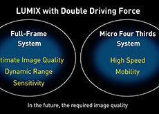 パナソニックは今後もLUMIXをフルサイズとマイクロフォーサーズの2軸で展開していく模様。