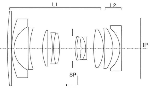 キヤノンが「RF20mm F1.8」と「RF23mm F1.8」を開発中!?