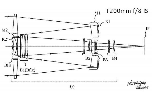 キヤノンのミラーレンズ「RF400mm F3.6 IS」「RF800mm F5 IS」「RF1200mm F8 IS」「RF1200mm F10.5 IS」「RF2000mm F15 IS」の特許。