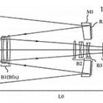 キヤノンがミラーレンズを開発中!?「RF400mm F3.6 IS」「RF800mm F5 IS」「RF1200mm F8 IS」「RF1200mm F10.5 IS」「RF2000mm F15 IS」が登場する!?
