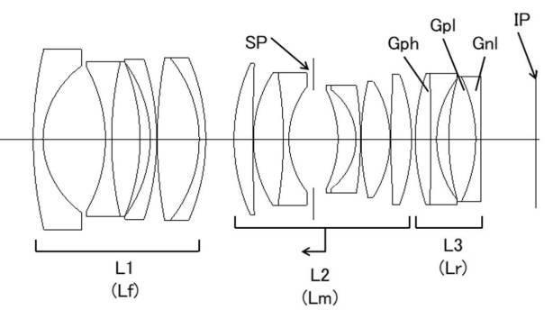 キヤノンの「RF34mm F1.2」「RF34mm F1.4」「RF27mm F1.2」「RF24mm F1.2」の特許