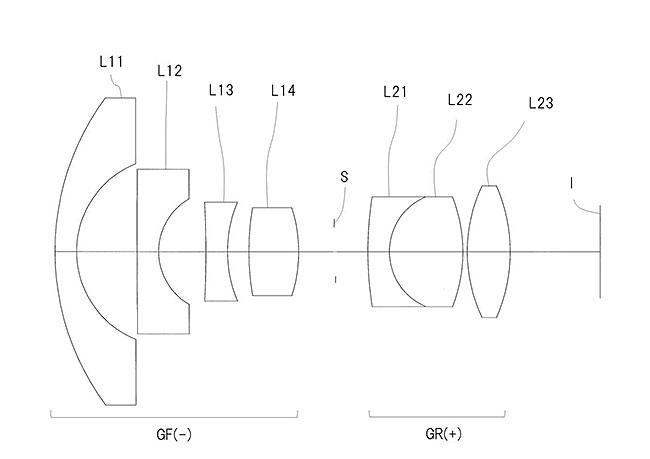 ニコンの4つ以上のレンズを使った360度カメラの特許。