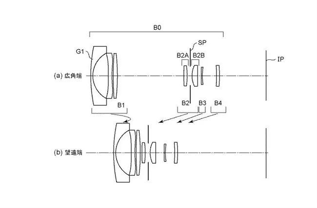 キヤノンがAPS-CのRFマウント用レンズ「RF-S15-45mm F4-6.3」「RF-S18-45mm F4.5-6.3」「RF-S16-45mm F4-6.3」「RF-S20-45mm F4-6.3」を開発中!?