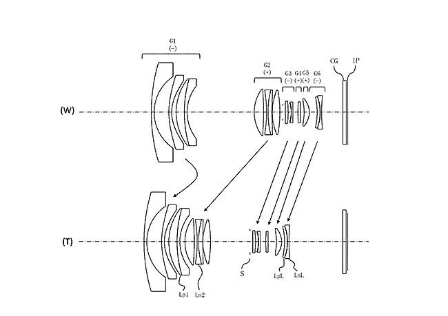 タムロンがフルサイズミラーレス用レンズ「16-70mm F4」「20-72mm F4」「28-72mm F4」を開発中!?