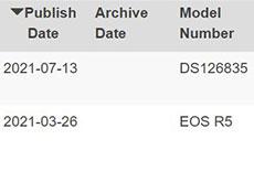 キヤノンが未発表のデジカメ「DS126835」を海外認証機関に登録。「EOS R3」か!?