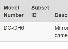 パナソニックが先日Bluetooth認証を通過させた未発表機は「LUMIX GH6」で確定の模様。