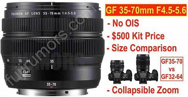 富士フイルムの新しいGFX用ズームレンズ「GF35-70mmF4.5-5.6」には、光学式手ぶれ補正は搭載されない!?