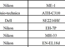 ニコンが海外認証機関に登録している「N2014」が、「Z 9」と確定した模様