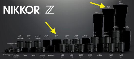 ニコンが新しいZマウントレンズ「F1.2単焦点」と「NIKKOR Z 400mm f/2.8」を発表する!?