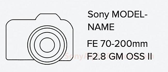 「FE 70-200mm F2.8 GM OSS II」