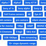 ソニーの2021年10月21日新型カメラ発表のYouTubeライブ配信ページのメタキーワードから「α7 IV」が確定。スペックも掲載されている模様。