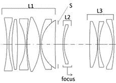 シグマがIシリーズの「24mm F1.8 DG DN | Contemporary」「28mm F2 DG DN | Contemporary」「50mm F2 DG DN | Contemporary」を開発中!?